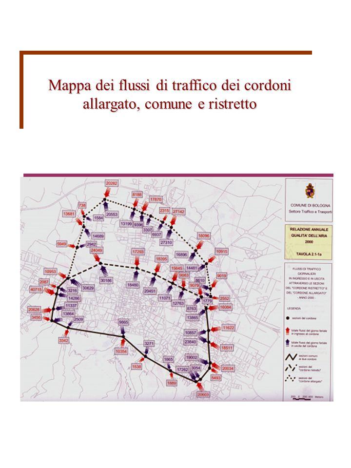 Mappa dei flussi di traffico dei cordoni allargato, comune e ristretto
