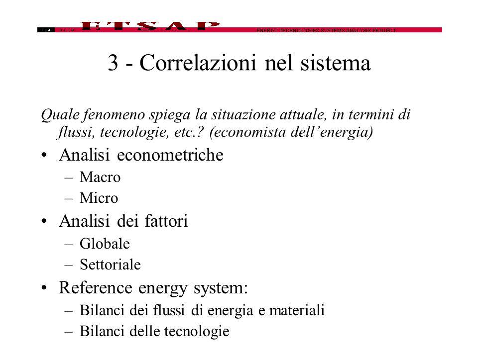 3 - Correlazioni nel sistema Quale fenomeno spiega la situazione attuale, in termini di flussi, tecnologie, etc..
