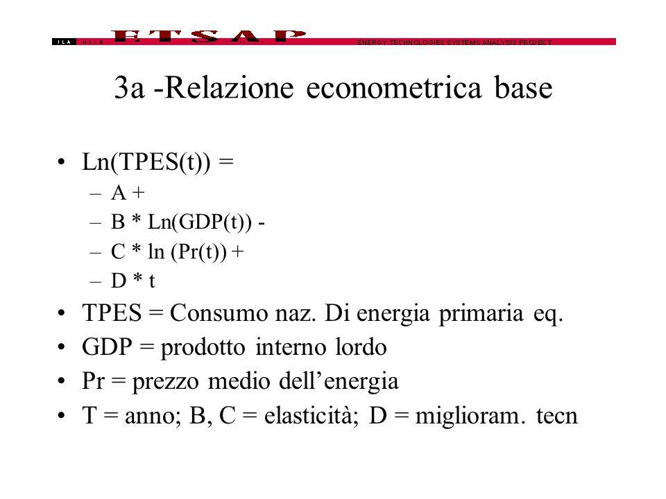 3a -Relazione econometrica base Ln(TPES(t)) = –A + –B * Ln(GDP(t)) - –C * ln (Pr(t)) + –D * t TPES = Consumo naz.