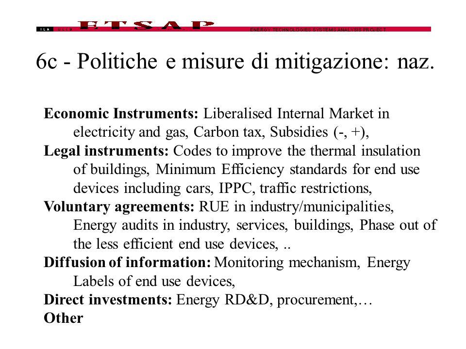 6c - Politiche e misure di mitigazione: naz.