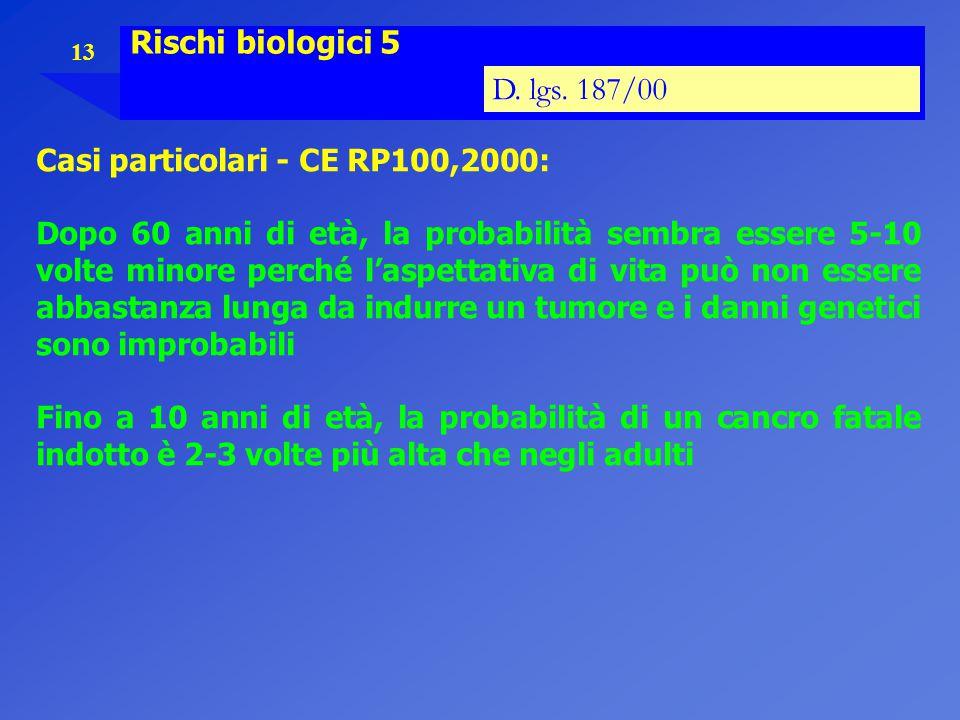 13 Rischi biologici 5 D. lgs. 187/00 Casi particolari - CE RP100,2000: Dopo 60 anni di età, la probabilità sembra essere 5-10 volte minore perché l'as