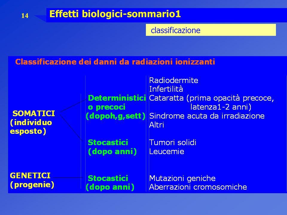 14 Effetti biologici-sommario1 classificazione