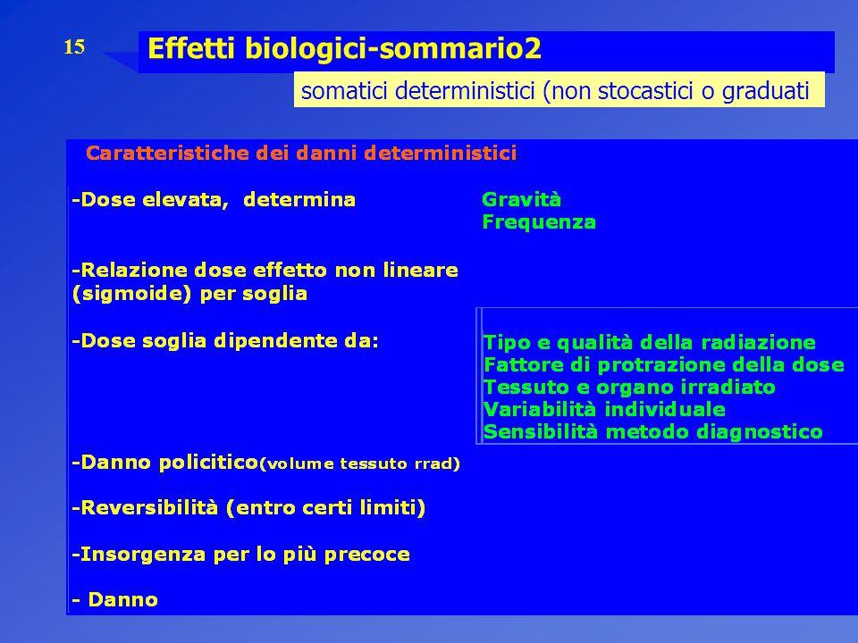 15 Effetti biologici-sommario2 somatici deterministici (non stocastici o graduati