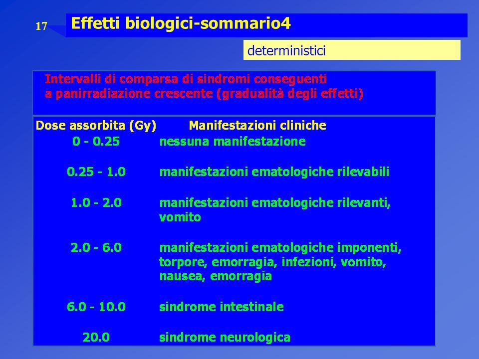 17 Effetti biologici-sommario4 deterministici