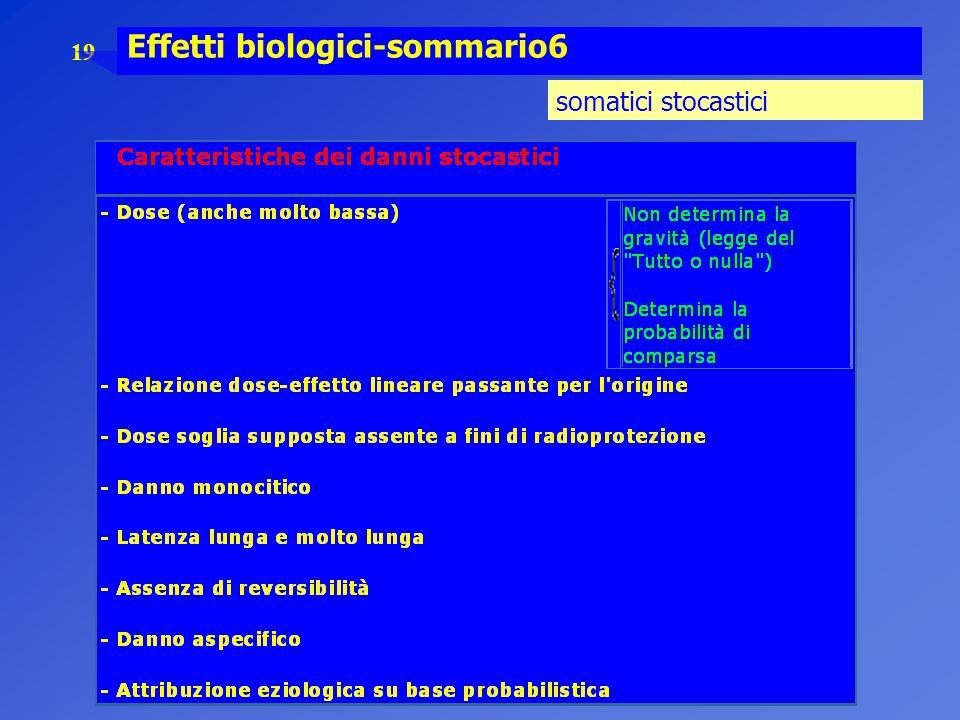 19 Effetti biologici-sommario6 somatici stocastici
