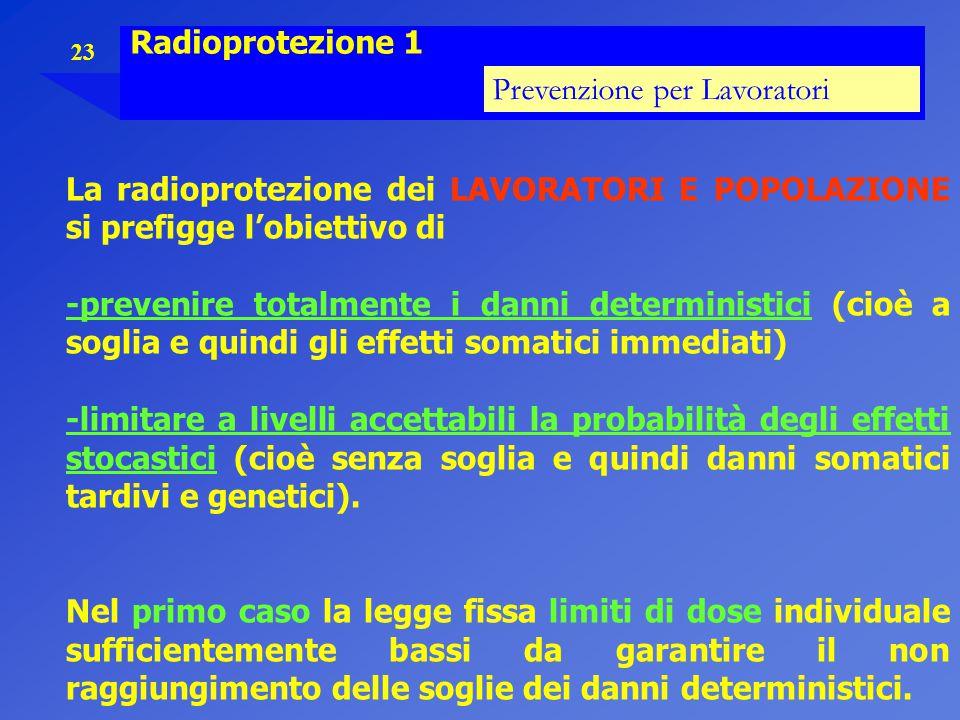 23 Radioprotezione 1 Prevenzione per Lavoratori La radioprotezione dei LAVORATORI E POPOLAZIONE si prefigge l'obiettivo di -prevenire totalmente i dan