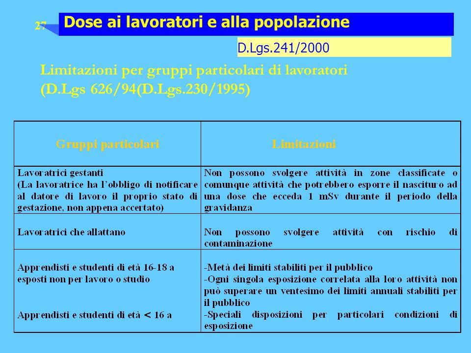 27 Dose ai lavoratori e alla popolazione Limitazioni per gruppi particolari di lavoratori (D.Lgs 626/94(D.Lgs.230/1995) D.Lgs.241/2000