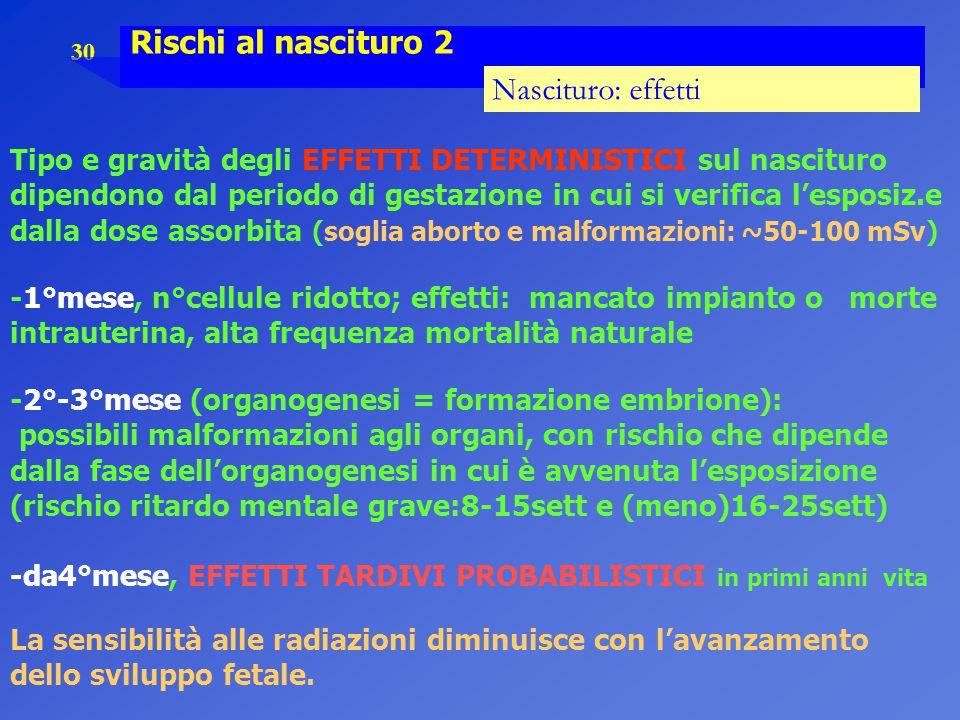 30 Rischi al nascituro 2 Nascituro: effetti Tipo e gravità degli EFFETTI DETERMINISTICI sul nascituro dipendono dal periodo di gestazione in cui si ve