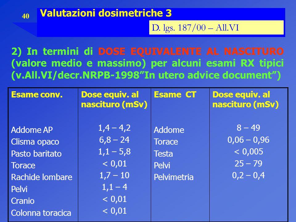 40 Valutazioni dosimetriche 3 D. lgs. 187/00 – All.VI 2) In termini di DOSE EQUIVALENTE AL NASCITURO (valore medio e massimo) per alcuni esami RX tipi