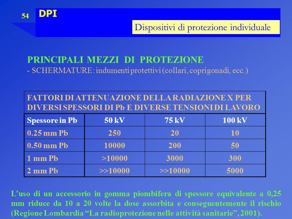 54 DPI Dispositivi di protezione individuale PRINCIPALI MEZZI DI PROTEZIONE - SCHERMATURE: indumenti protettivi (collari, coprigonadi, ecc.) FATTORI D