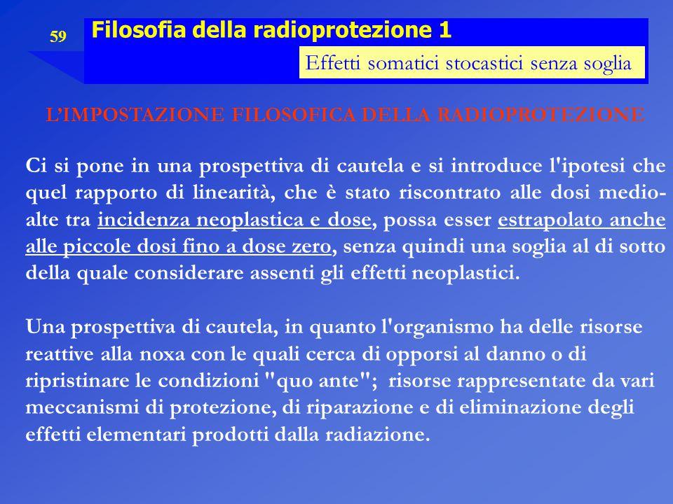 59 Filosofia della radioprotezione 1 Effetti somatici stocastici senza soglia L'IMPOSTAZIONE FILOSOFICA DELLA RADIOPROTEZIONE Ci si pone in una prospe