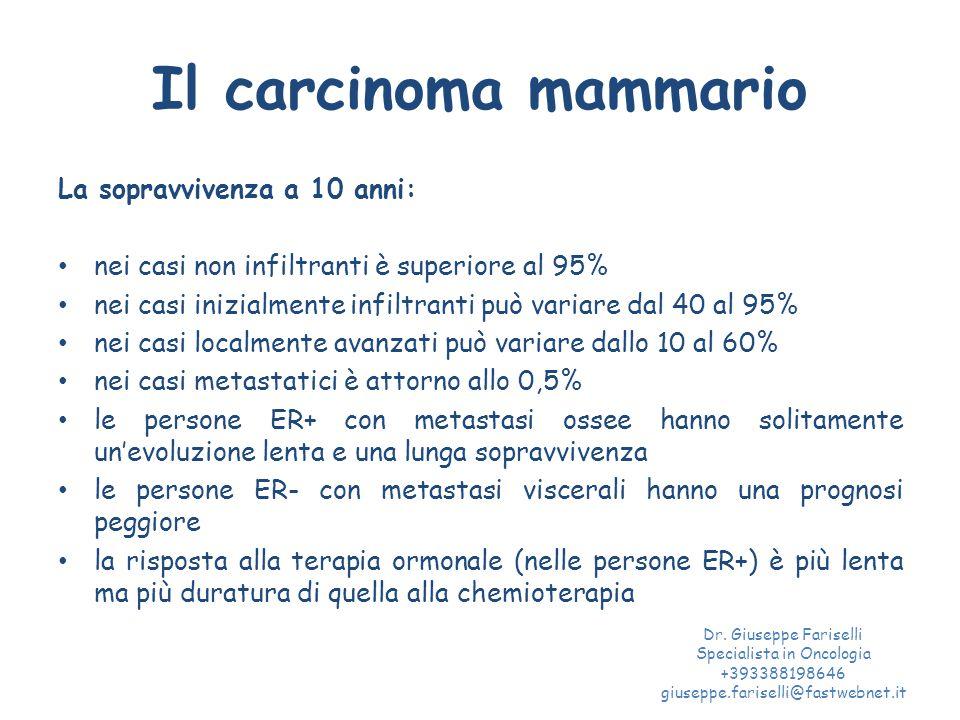 Il carcinoma mammario La sopravvivenza a 10 anni: nei casi non infiltranti è superiore al 95% nei casi inizialmente infiltranti può variare dal 40 al