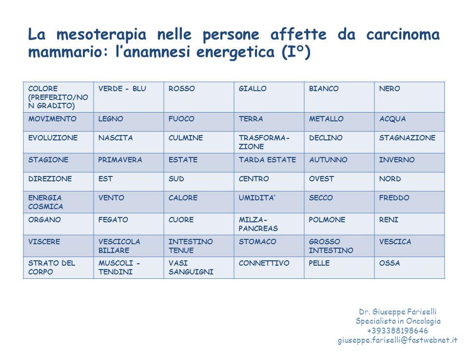 La mesoterapia nelle persone affette da carcinoma mammario: l'anamnesi energetica (I°) COLORE (PREFERITO/NO N GRADITO) VERDE - BLUROSSOGIALLOBIANCONERO MOVIMENTOLEGNOFUOCOTERRAMETALLOACQUA EVOLUZIONENASCITACULMINETRASFORMA- ZIONE DECLINOSTAGNAZIONE STAGIONEPRIMAVERAESTATETARDA ESTATEAUTUNNOINVERNO DIREZIONEESTSUDCENTROOVESTNORD ENERGIA COSMICA VENTOCALOREUMIDITA'SECCOFREDDO ORGANOFEGATOCUOREMILZA- PANCREAS POLMONERENI VISCEREVESCICOLA BILIARE INTESTINO TENUE STOMACOGROSSO INTESTINO VESCICA STRATO DEL CORPO MUSCOLI - TENDINI VASI SANGUIGNI CONNETTIVOPELLEOSSA Dr.