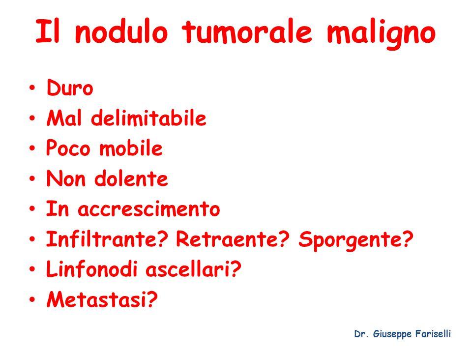 Il nodulo tumorale maligno Dr. Giuseppe Fariselli Duro Mal delimitabile Poco mobile Non dolente In accrescimento Infiltrante? Retraente? Sporgente? Li