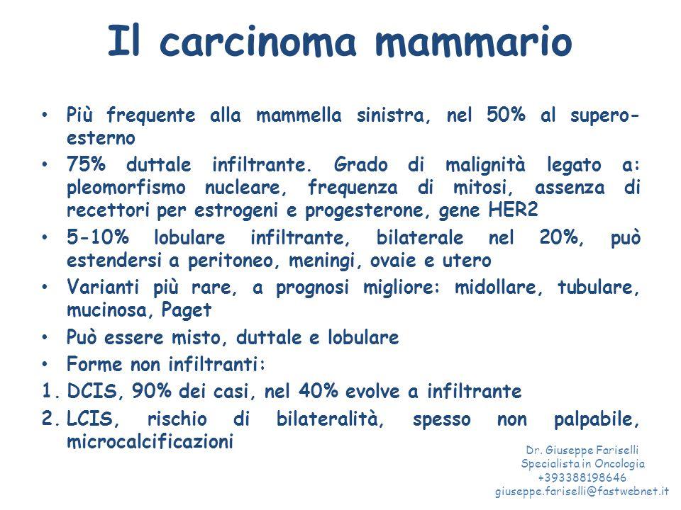 Il carcinoma mammario Tis: in situ T1: diametro inferiore o uguale a 2 cm T2: da 2 a 5 cm T3: superiore a 3 cm T4: esteso alla cute, ai piani profondi, con edema o infiammazione Nx: linfonodi non esaminati N1: linfonodi ascellari mobili N2: linfonodi ascellari fissi o della catena mammaria interna N3: linfonodi ascellari, mammari interni, sotto o sovraclaveari M0: assenza di metastasi a distanza M1: presenza di metastasi a distanza Dr.