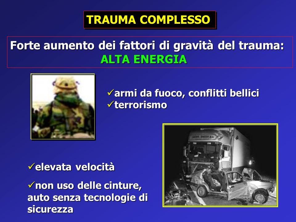 Forte aumento dei fattori di gravità del trauma: ALTA ENERGIA TRAUMA COMPLESSO elevata velocità elevata velocità non uso delle cinture, auto senza tec