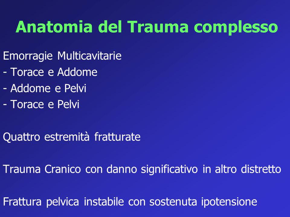 Anatomia del Trauma complesso Emorragie Multicavitarie - Torace e Addome - Addome e Pelvi - Torace e Pelvi Quattro estremità fratturate Trauma Cranico