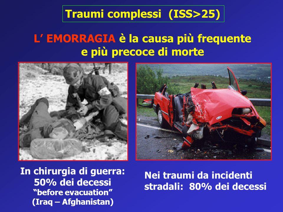 """L' EMORRAGIA è la causa più frequente e più precoce di morte In chirurgia di guerra: 50% dei decessi """"before evacuation"""" (Iraq – Afghanistan) Nei trau"""