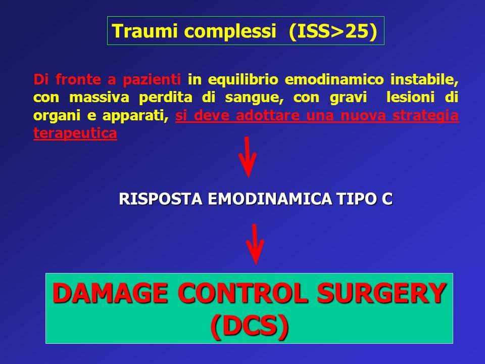 DAMAGE CONTROL SURGERY (DCS) Di fronte a pazienti in equilibrio emodinamico instabile, con massiva perdita di sangue, con gravi lesioni di organi e ap
