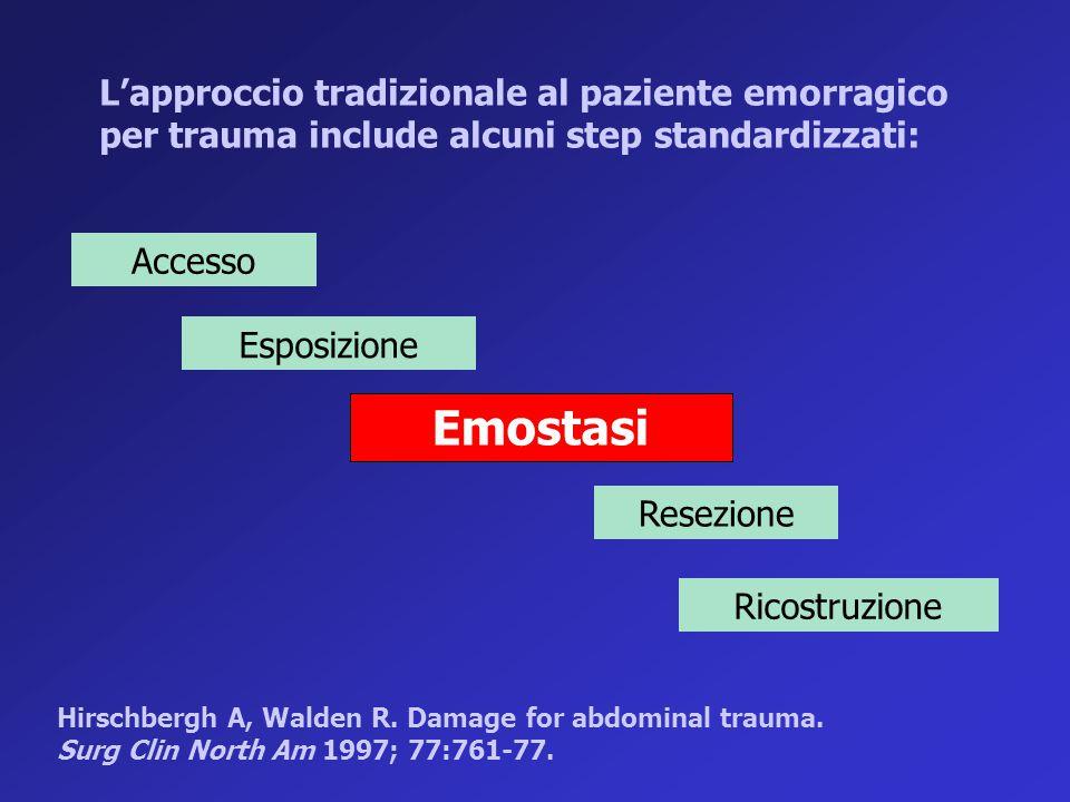 L'approccio tradizionale al paziente emorragico per trauma include alcuni step standardizzati: Accesso Esposizione Emostasi Resezione Ricostruzione Hi