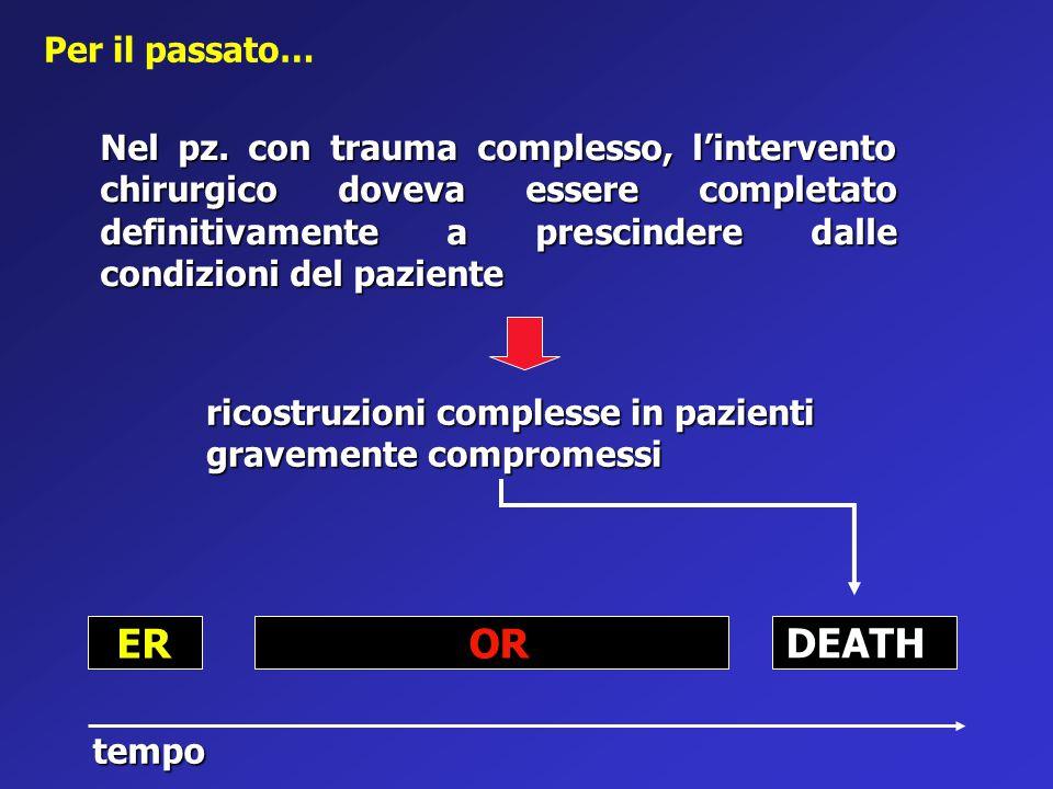 EROR DEATH tempo Nel pz. con trauma complesso, l'intervento chirurgico doveva essere completato definitivamente a prescindere dalle condizioni del paz