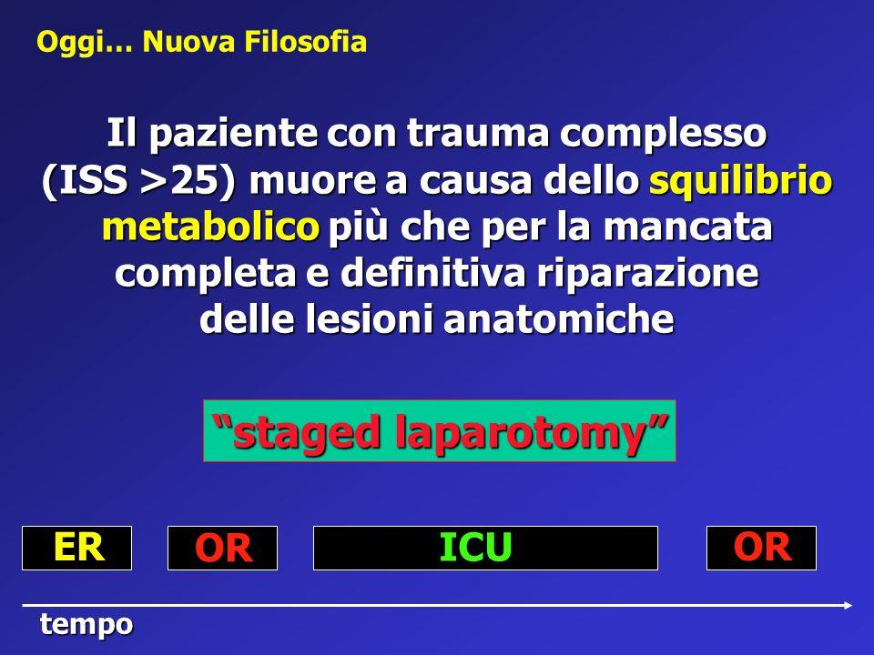 ER OR ICU OR Il paziente con trauma complesso (ISS >25) muore a causa dello squilibrio metabolico più che per la mancata completa e definitiva riparaz