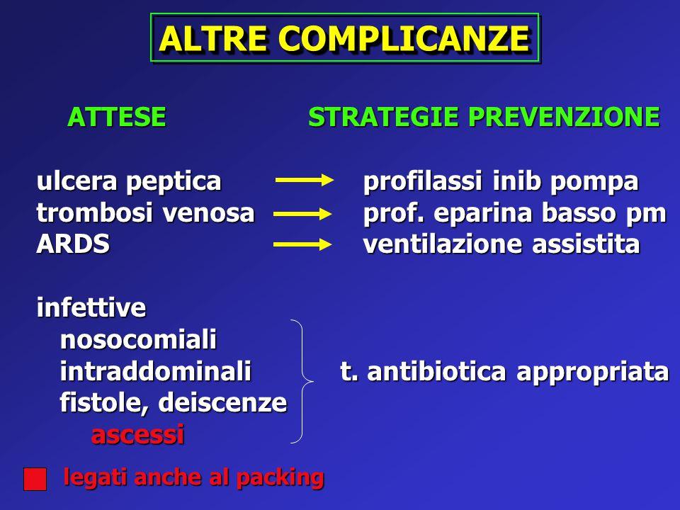 ALTRE COMPLICANZE ATTESESTRATEGIE PREVENZIONE ATTESESTRATEGIE PREVENZIONE ulcera peptica profilassi inib pompa trombosi venosa prof. eparina basso pm