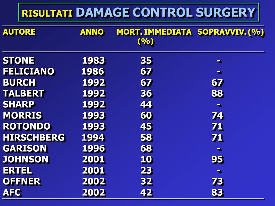 RISULTATI DAMAGE CONTROL SURGERY AUTORE ANNO MORT. IMMEDIATA SOPRAVVIV. (%) (%) STONE 1983 35 - FELICIANO 198667 - BURCH 199267 67 TALBERT 199236 88 S