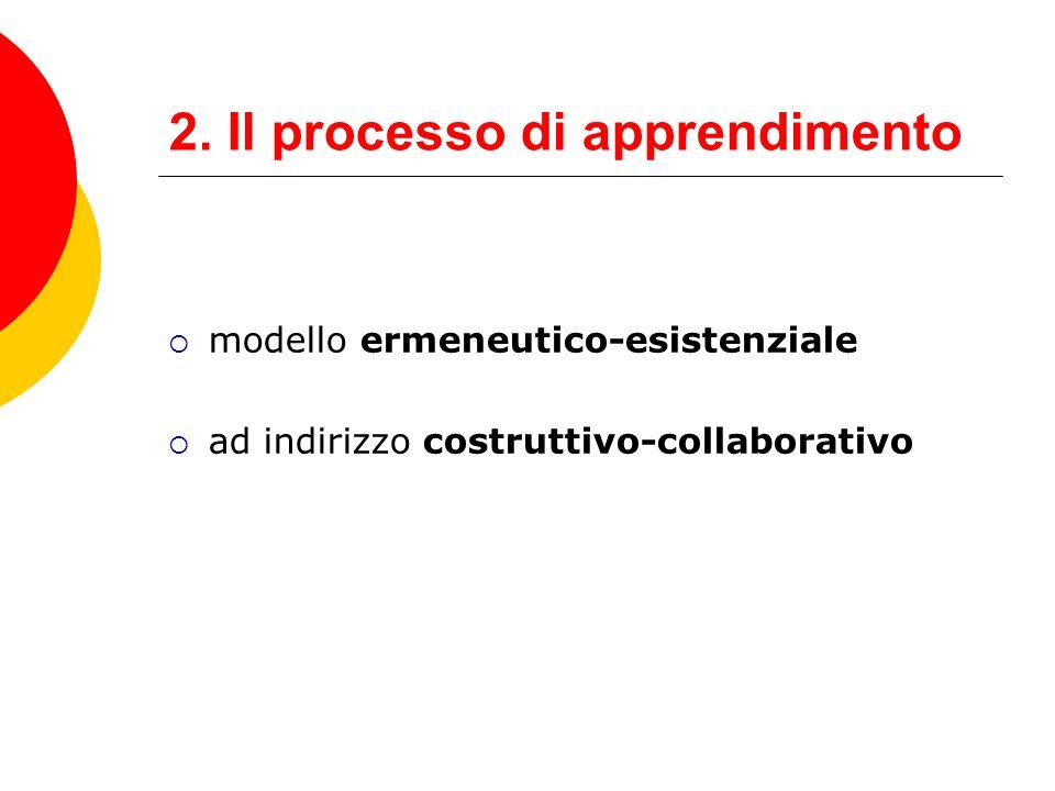 2. Il processo di apprendimento  modello ermeneutico-esistenziale  ad indirizzo costruttivo-collaborativo