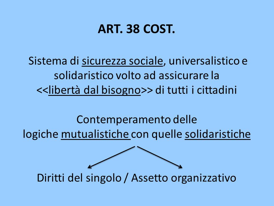 ART. 38 COST. Sistema di sicurezza sociale, universalistico e solidaristico volto ad assicurare la > di tutti i cittadini Contemperamento delle logich