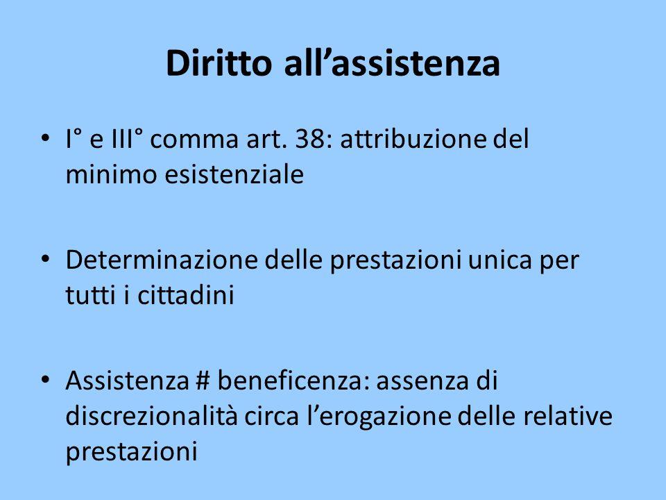 Diritto all'assistenza I° e III° comma art. 38: attribuzione del minimo esistenziale Determinazione delle prestazioni unica per tutti i cittadini Assi