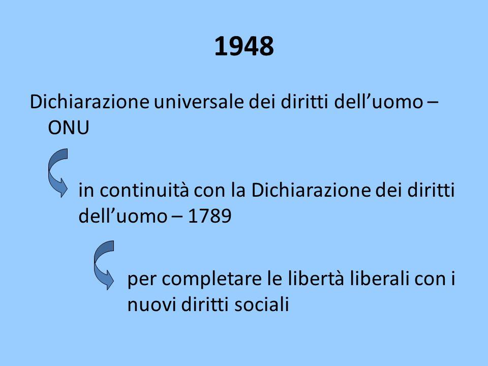 1948 Dichiarazione universale dei diritti dell'uomo – ONU in continuità con la Dichiarazione dei diritti dell'uomo – 1789 per completare le libertà li