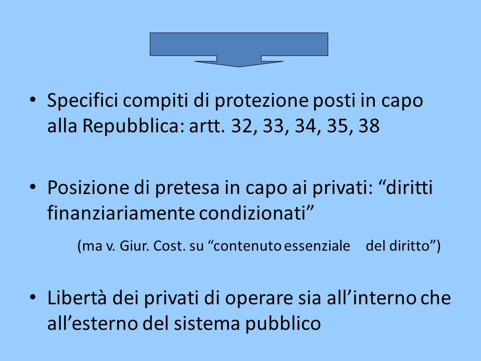 """Specifici compiti di protezione posti in capo alla Repubblica: artt. 32, 33, 34, 35, 38 Posizione di pretesa in capo ai privati: """"diritti finanziariam"""