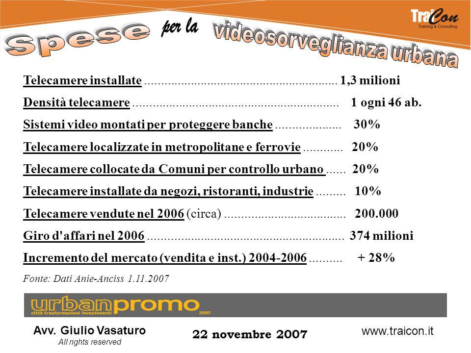 Avv. Giulio Vasaturo All rights reserved 22 novembre 2007 www.traicon.it Telecamere installate........................................................