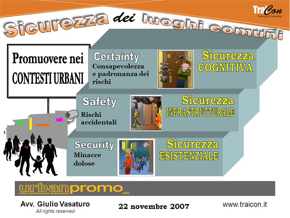 Avv. Giulio Vasaturo All rights reserved 22 novembre 2007 www.traicon.it Minacce dolose Rischi accidentali Consapevolezza e padronanza dei rischi