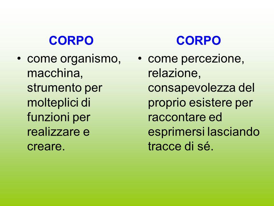 CORPO come organismo, macchina, strumento per molteplici di funzioni per realizzare e creare.
