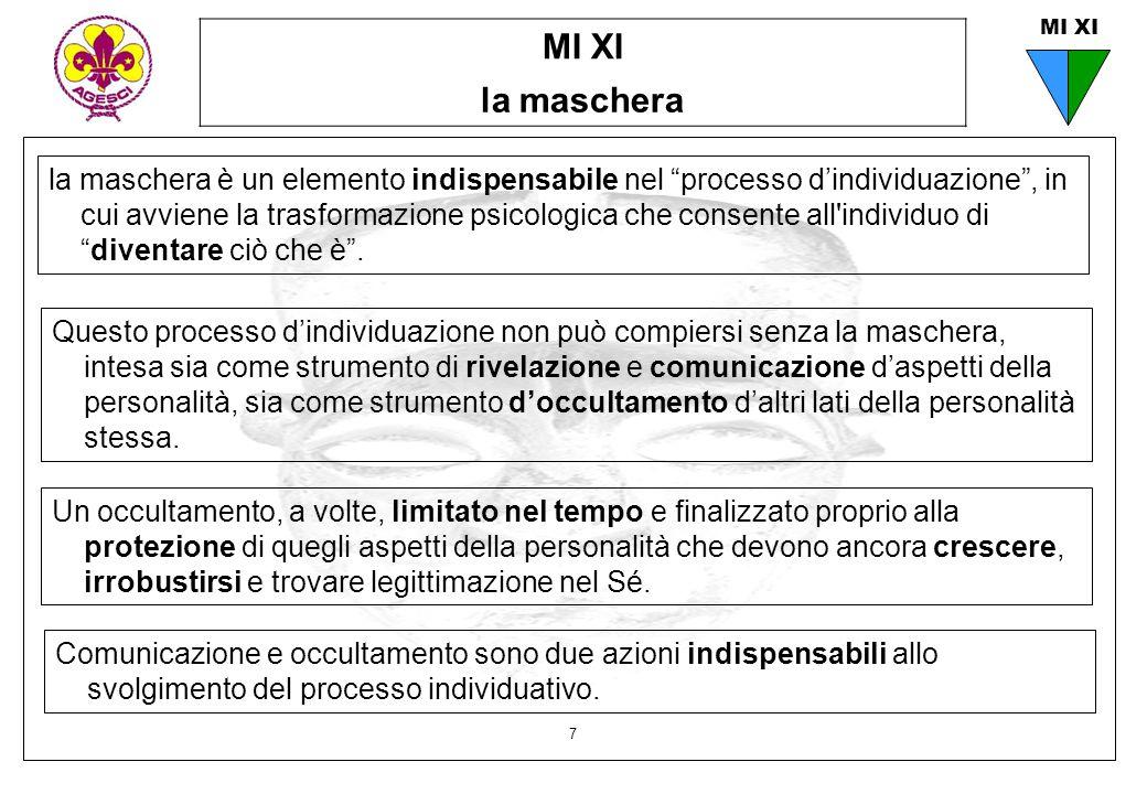 MI XI la maschera 7 MI XI la maschera è un elemento indispensabile nel processo d'individuazione , in cui avviene la trasformazione psicologica che consente all individuo di diventare ciò che è .