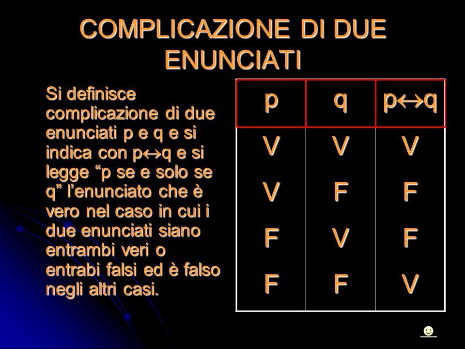 """COMPLICAZIONE DI DUE ENUNCIATI Si definisce complicazione di due enunciati p e q e si indica con p  q e si legge """"p se e solo se q"""" l'enunciato che è"""