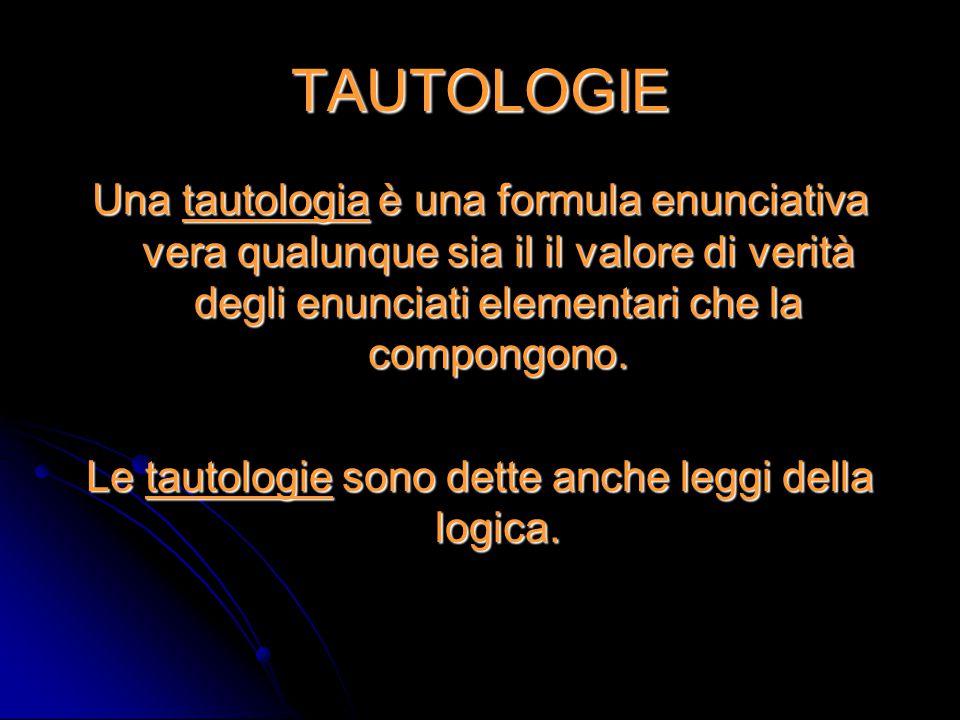 TAUTOLOGIE Una tautologia è una formula enunciativa vera qualunque sia il il valore di verità degli enunciati elementari che la compongono. Le tautolo