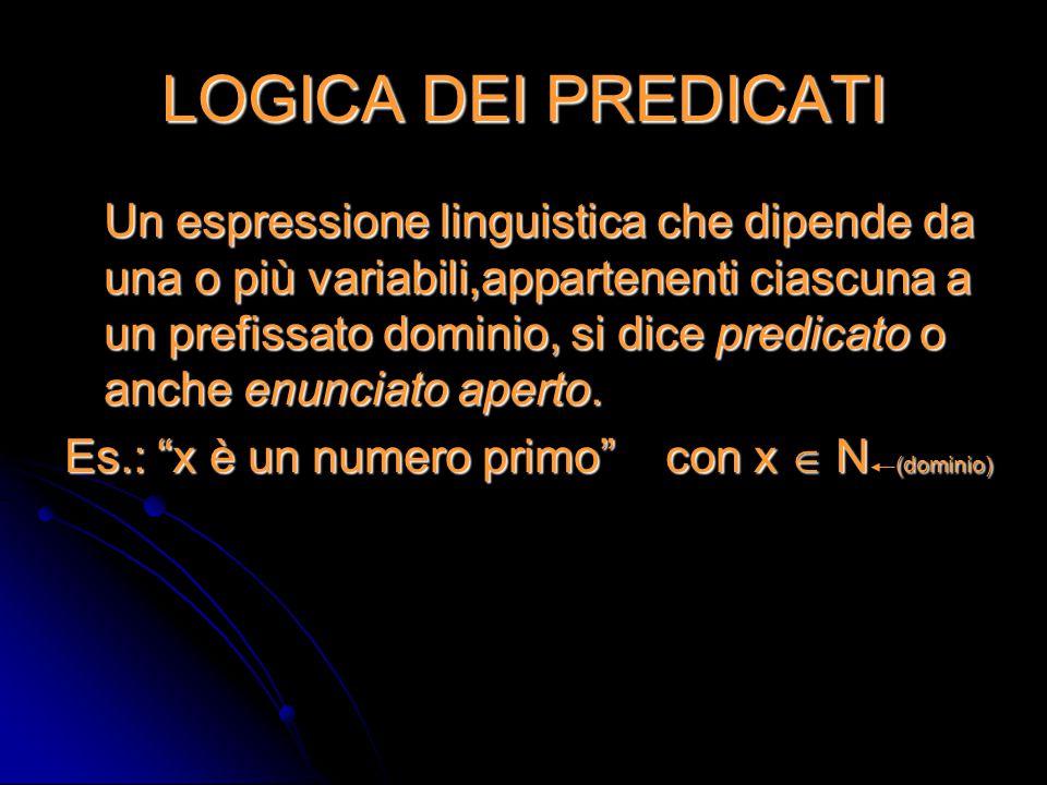 LOGICA DEI PREDICATI Un espressione linguistica che dipende da una o più variabili,appartenenti ciascuna a un prefissato dominio, si dice predicato o