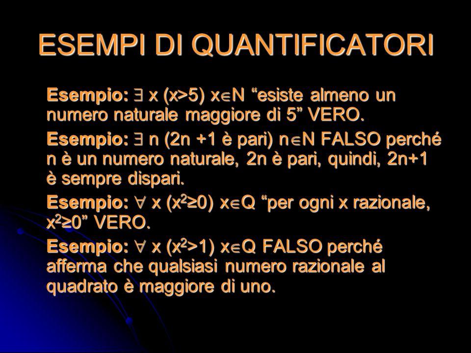 """ESEMPI DI QUANTIFICATORI Esempio:  x (x>5) x  N """"esiste almeno un numero naturale maggiore di 5"""" VERO. Esempio:  n (2n +1 è pari) n  N FALSO perch"""
