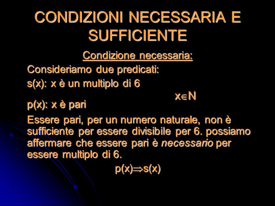 CONDIZIONI NECESSARIA E SUFFICIENTE Condizione necessaria: Consideriamo due predicati: s(x): x è un multiplo di 6 p(x): x è pari x  N Essere pari, pe