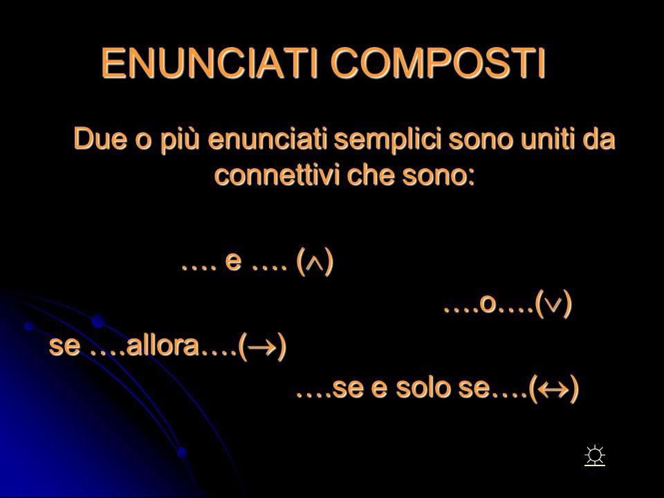 ENUNCIATI COMPOSTI Due o più enunciati semplici sono uniti da connettivi che sono: Due o più enunciati semplici sono uniti da connettivi che sono: ….