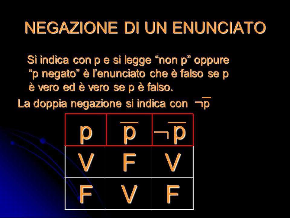 """NEGAZIONE DI UN ENUNCIATO Si indica con p e si legge """"non p"""" oppure """"p negato"""" è l'enunciato che è falso se p è vero ed è vero se p è falso. Si indica"""