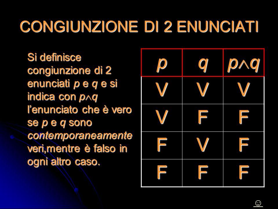 CONGIUNZIONE DI 2 ENUNCIATI Si definisce congiunzione di 2 enunciati p e q e si indica con p  q l'enunciato che è vero se p e q sono contemporaneamen
