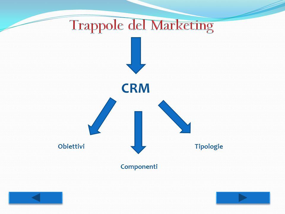 CRM Obiettivi Componenti Tipologie