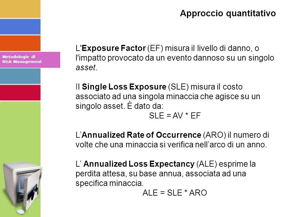 L Exposure Factor (EF) misura il livello di danno, o l impatto provocato da un evento dannoso su un singolo asset.