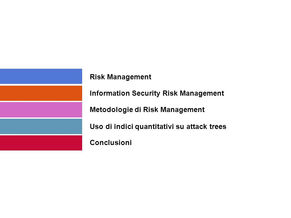 Information Security Risk Management Conclusioni Risk Management Metodologie di Risk Management Uso di indici quantitativi su attack trees