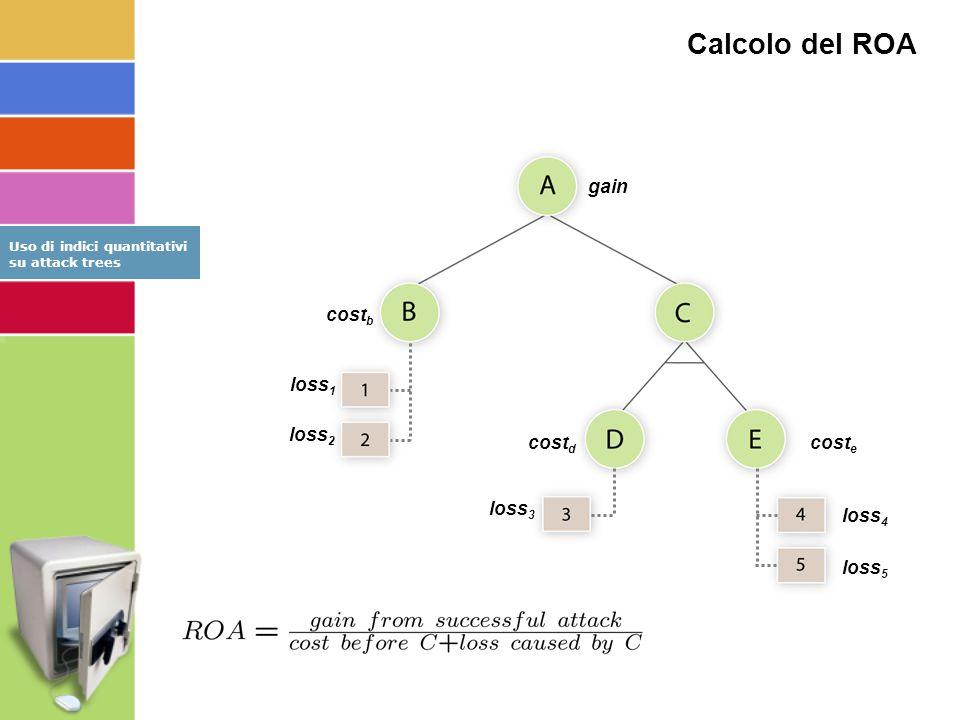 Calcolo del ROA loss 3 cost b loss 4 loss 5 loss 1 loss 2 cost d gain cost e Uso di indici quantitativi su attack trees