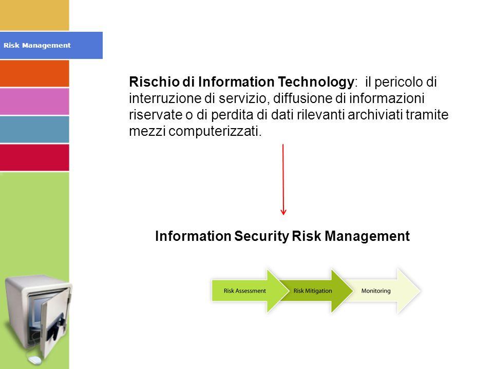 Rischio di Information Technology: il pericolo di interruzione di servizio, diffusione di informazioni riservate o di perdita di dati rilevanti archiviati tramite mezzi computerizzati.